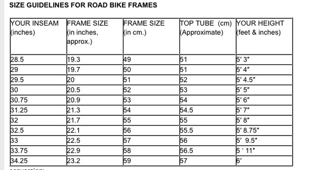 Bike Sizing Chart -